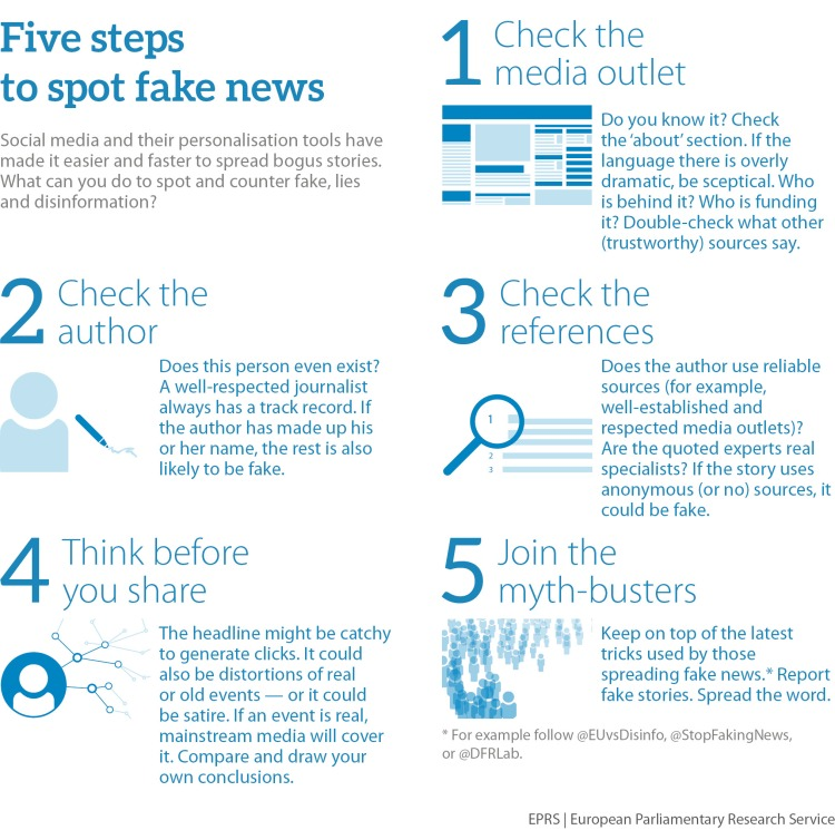 This Analysis Shows How Viral Fake Election News Stories: How To Spot When News Is Fake