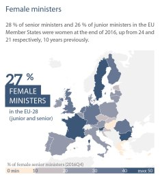 Female ministers