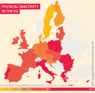 Physical inactivity in the EU