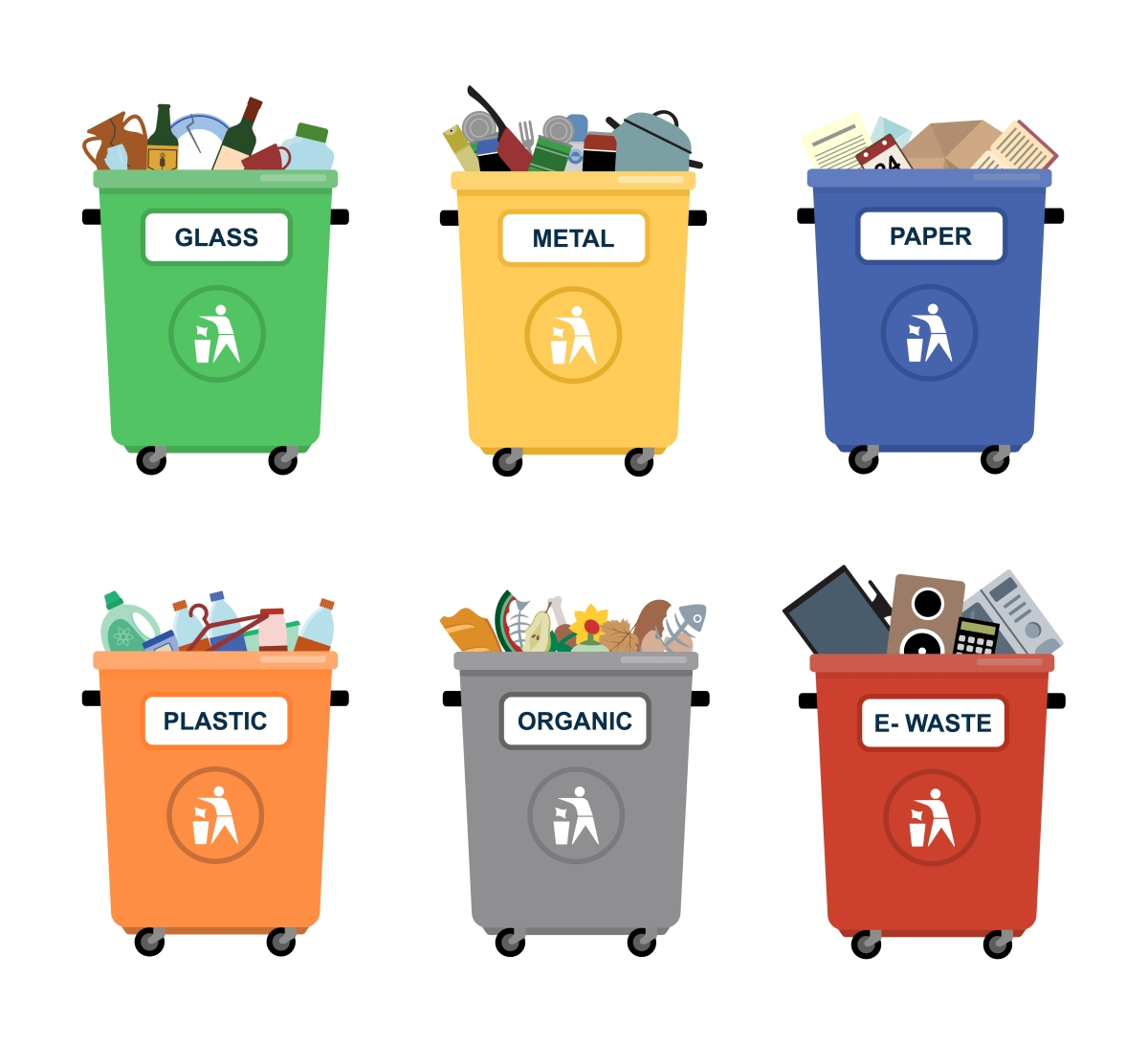 All Hazards Waste Management Planning Wmp Tool: Turning Waste Into A Resource