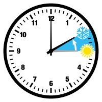 Zeitumstellung Winterzeit Zahlen Symbole Schwarz