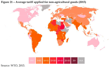 Average tariff applied for non-agricultural goods (2015)