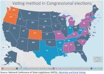 Voting methods (USA)