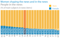 Women shaping the news and in the news -People in the news