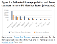 Estimated Roma population and Roma speakers in some EU Member States