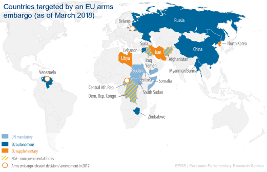 Countries targeted by an EU arms embargo