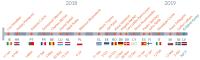 Participants in Future of Europe debates in the European Parliament, 2018-2019