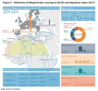 Detections of illegal border crossings in the EU and migratory routes