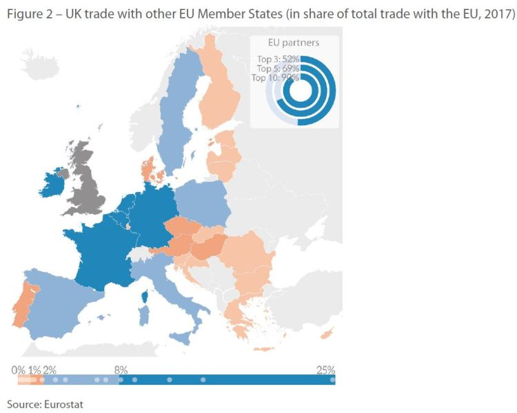 Figure 2 – UK trade with other EU Member States (in share of total trade with the EU, 2017)