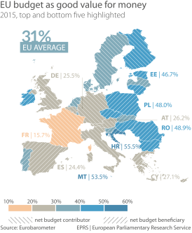 EU budget as good value for money, by Member State