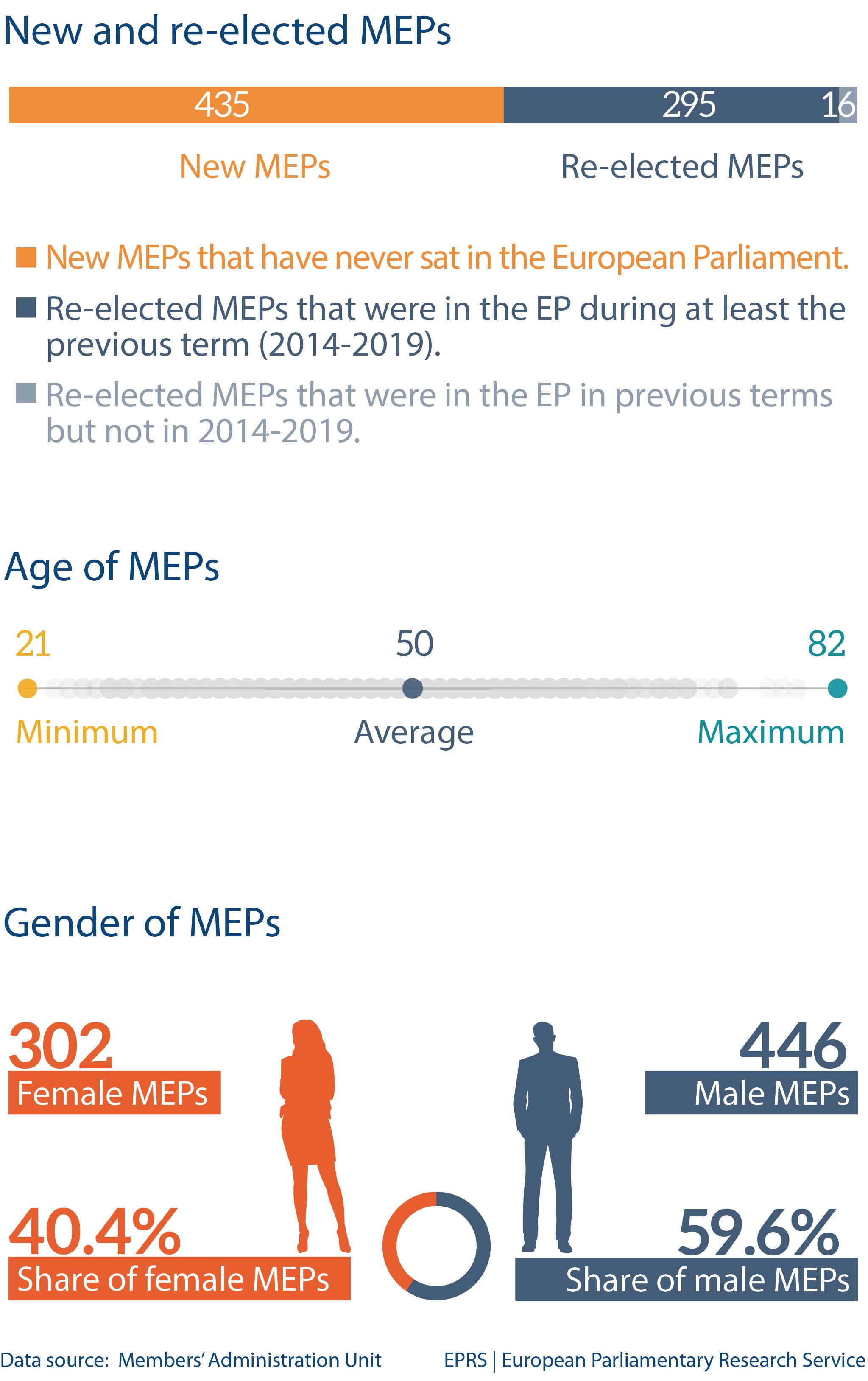 https://epthinktank eu/2019/09/06/eu-challenges-at-a-time-of