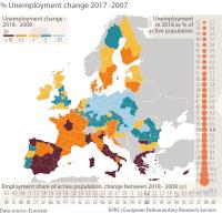 % unemployment change 2017-2007