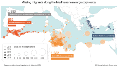 Missing migrants along the Mediterranean migratory routes