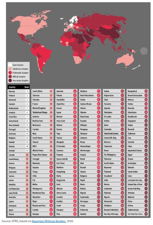 Freedom of the press worldwide