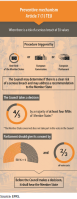 Article 7(1) TEU mechanism (preventive arm)