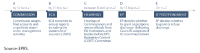 Figure 20 – EU discharge procedure from the perspective of the European Parliament