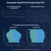 2021-Demography_EN